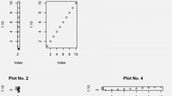 layout Function in R (3 Examples) | Arrange Grid of Plots in Base R