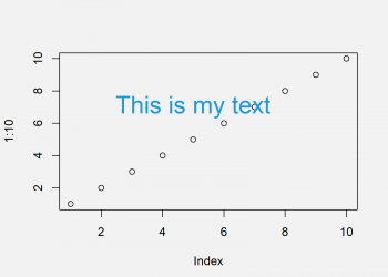 Add Text to Plot Using text() Function in Base R (3 Examples)