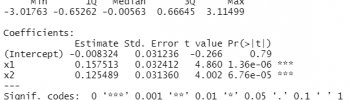 Run Multiple Regression Models in for-Loop in R (Example)