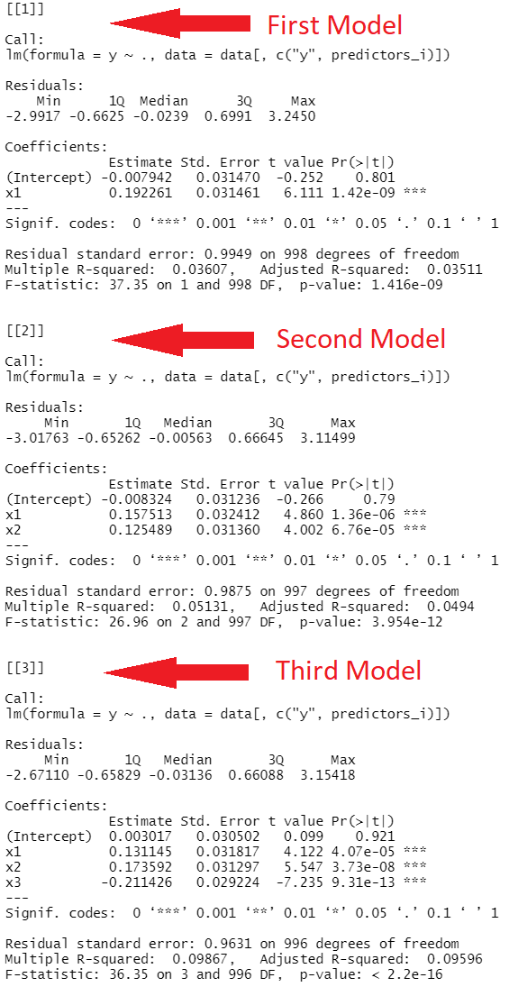 multiple linear regressions executed in a for-loop in r