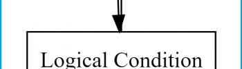 repeat-Loop in R (2 Examples)   Writing & Running repeat-Statements