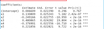 Extract Residuals & Sigma from Linear Regression Model in R (3 Examples)