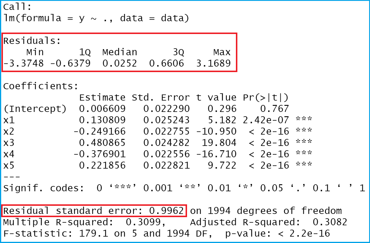 residuals of linear regression model r