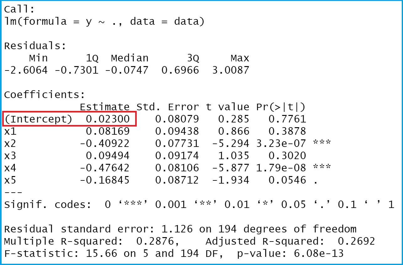 intercept of linear regression model r