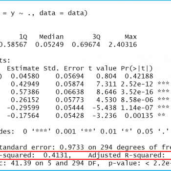 Extract Multiple & Adjusted R-Squared from Linear Regression Model in R (2 Examples)