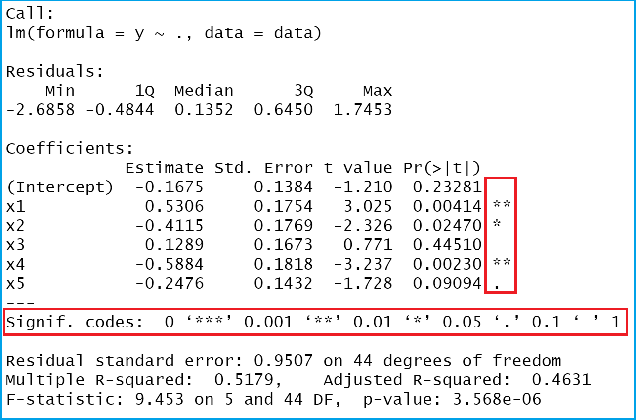 significance stars of linear regression model r