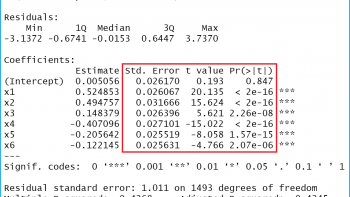 Extract Standard Error, t-Value & p-Value from Linear Regression Model in R (4 Examples)