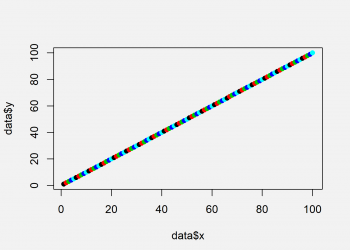 Coloring Plot by Factor in R (2 Examples)