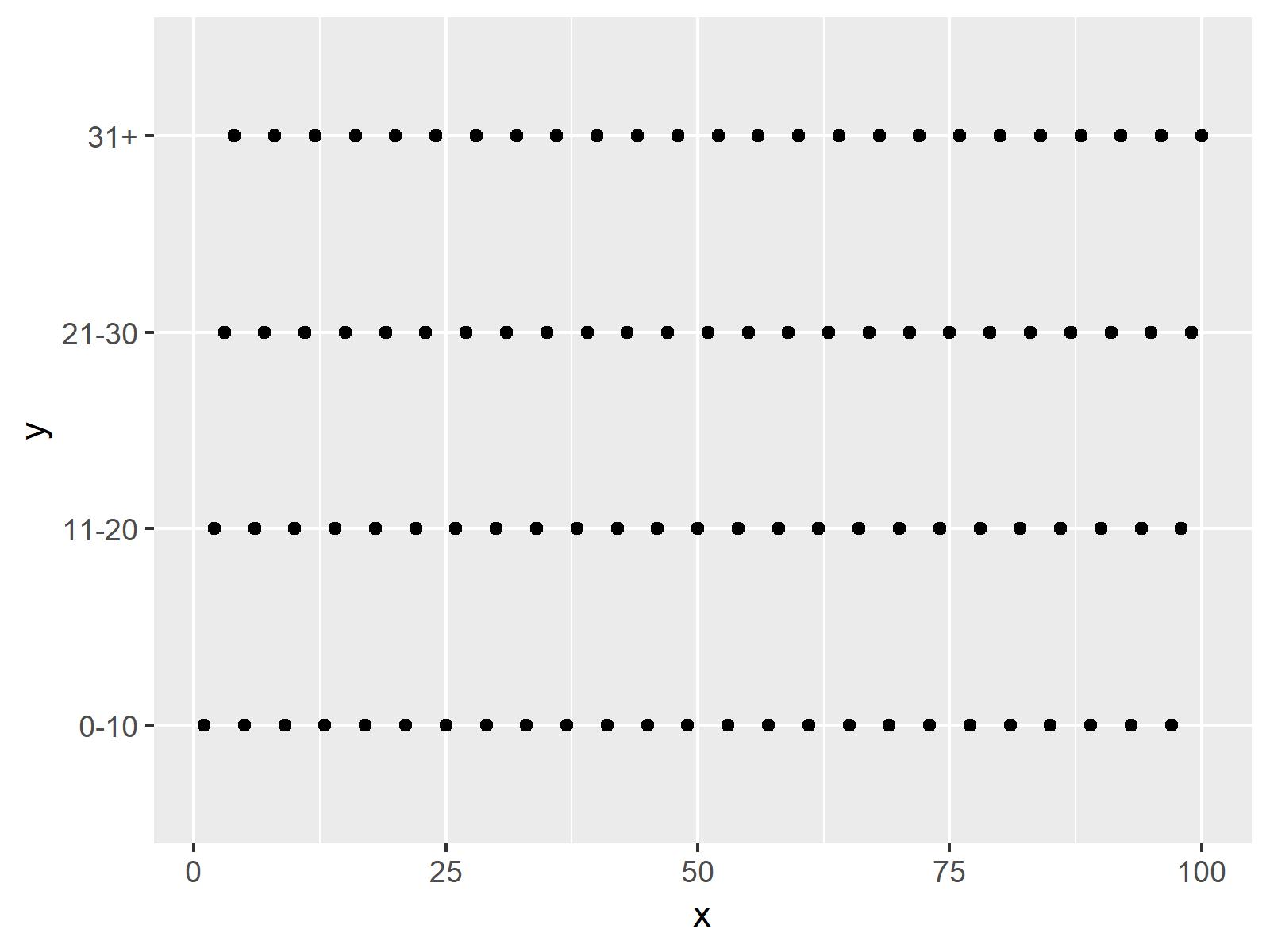 r graph figure 1 error discrete value supplied continuous scale r