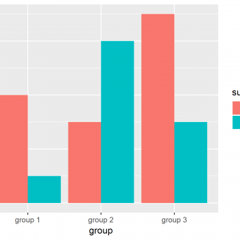 Draw Grouped Barplot in R (3 Examples)