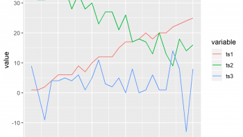 Draw Multiple Time Series in Same Plot in R (2 Examples)
