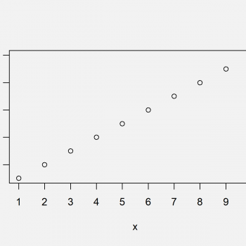 Draw Plot with Actual Values as Axis Ticks & Labels in R (2 Examples)