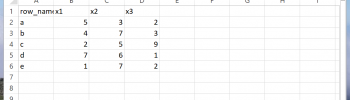 Specify Row Names when Reading a File in R (Example)