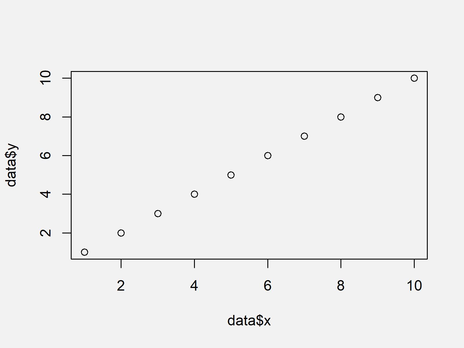 r graph figure 1 change font