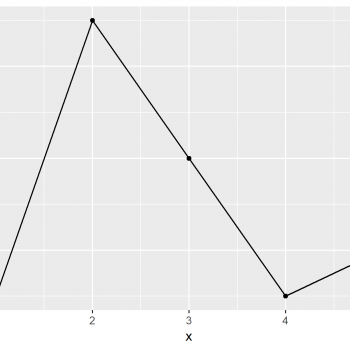 Draw ggplot2 Plot with Lines and Points in R (Example)