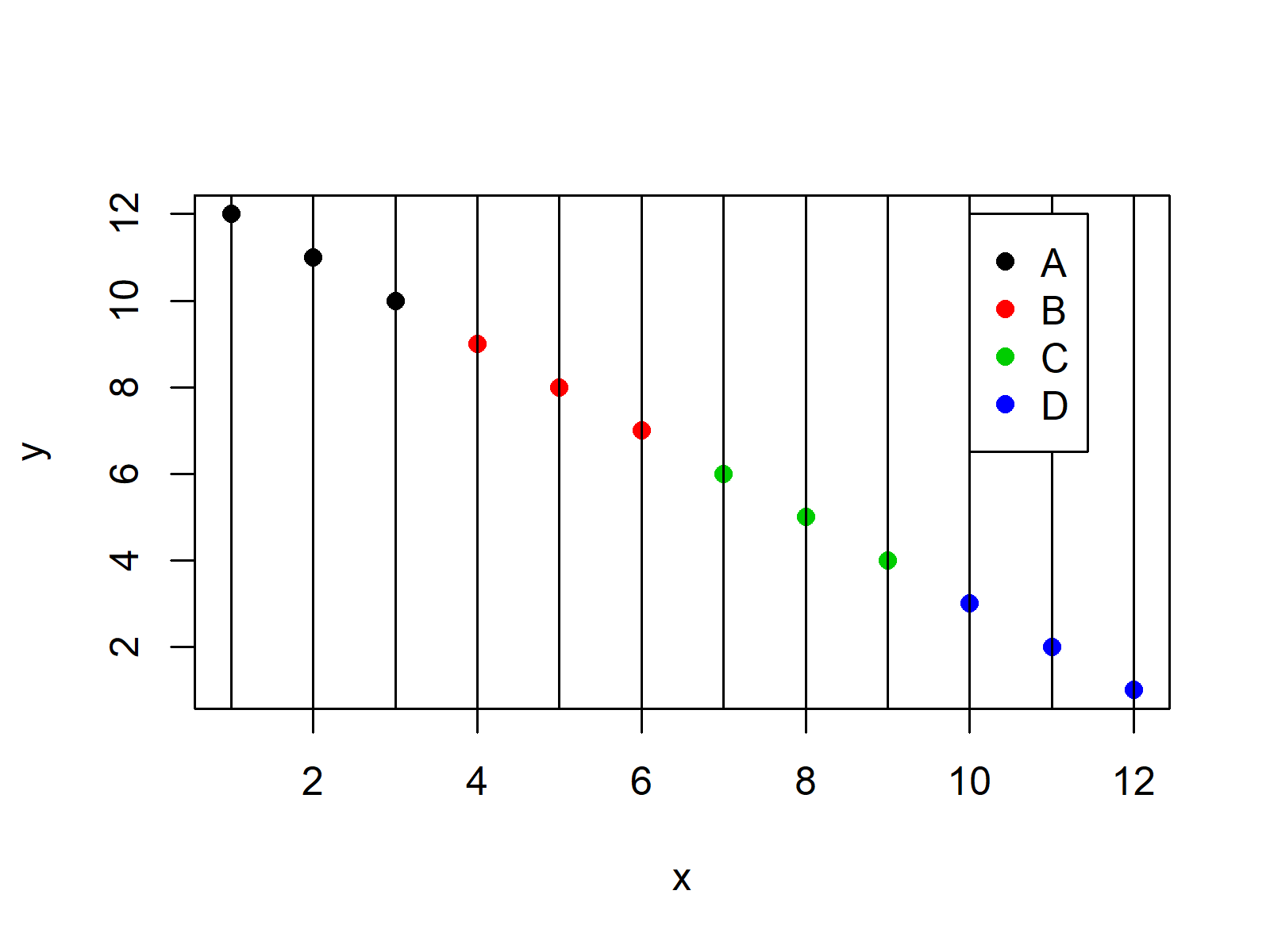 r graph figure 1 plot legend without border and white background r