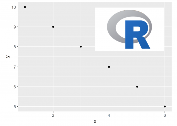 Add Image to Plot in R (Example) | Draw Picture on Top of Graph Using ggplot2 & patchwork Packages