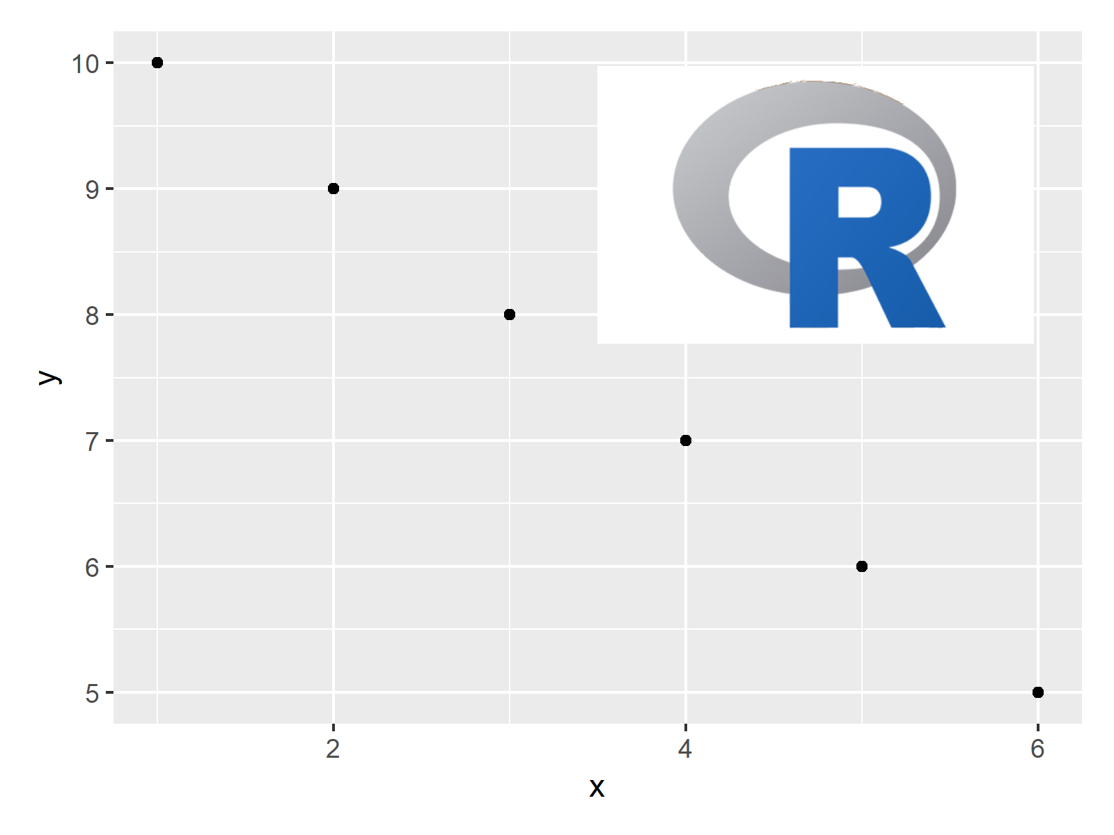 r graph figure 2 add image