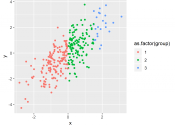 Color Scatterplot Points in R (2 Examples)