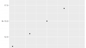 Draw ggplot2 Plot of Data Frame Subset in R (3 Examples)