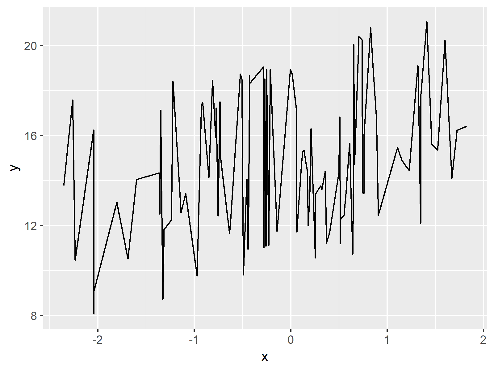 r graph figure 2 plot composition using patchwork package r