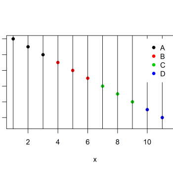 Add Legend without Border & White Background to Plot in R (Example)