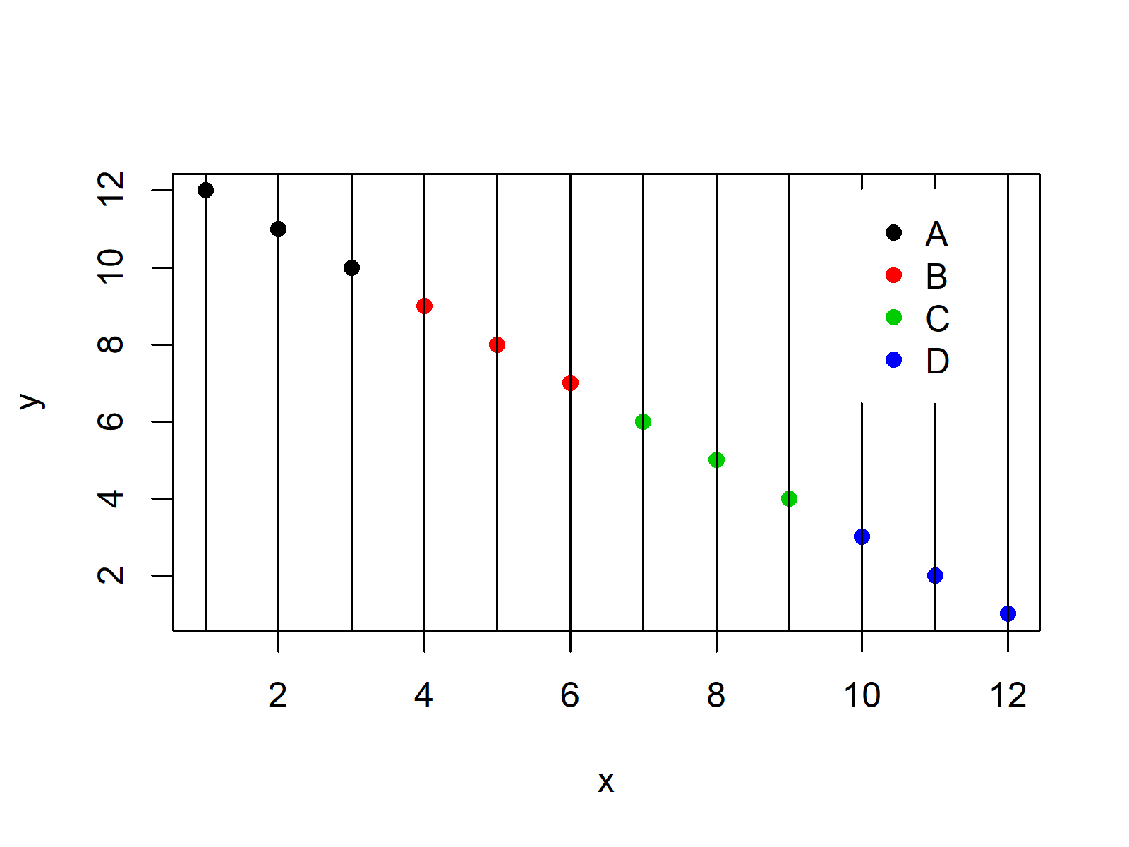 r graph figure 2 plot legend without border and white background r