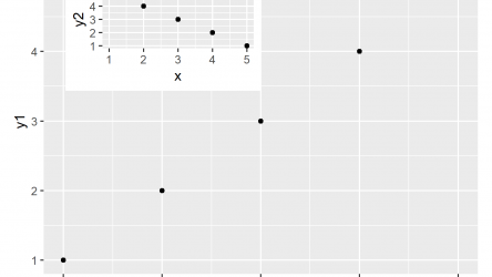 Add Inset on Top of Previous Plot Using inset_element Function in R (Example)