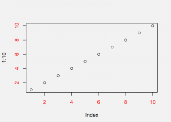 Change Colors of Axis Labels & Values of Base R Plot (2 Examples)