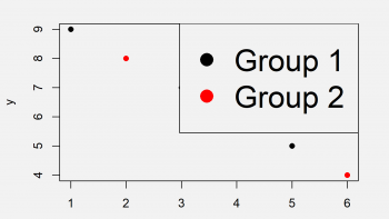Change Legend Size in Base R Plot (2 Examples)