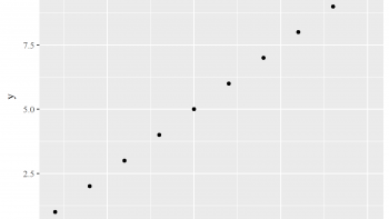 Change Font of Plot in R (3 Examples)