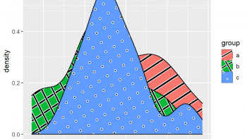 Introduction to ggpattern Package in R (6 Examples)   ggplot2 Plots with Textures