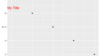Using hjust & vjust to Move Elements in ggplot2 Plots in R (3 Examples)