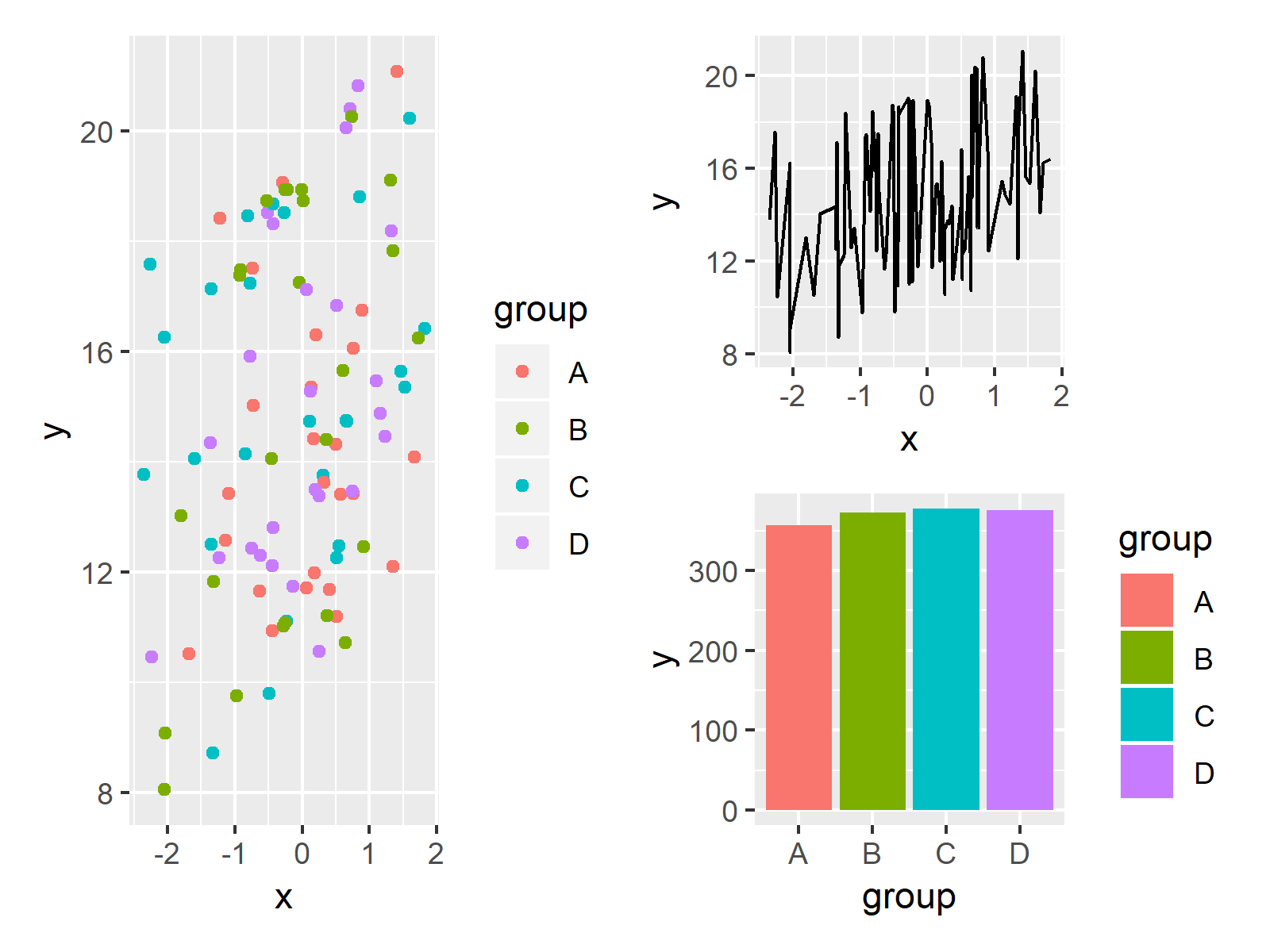 r graph figure 5 plot composition using patchwork package r