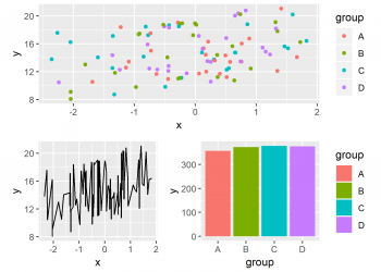 Draw Composition of Plots Using the patchwork Package in R (3 Examples)