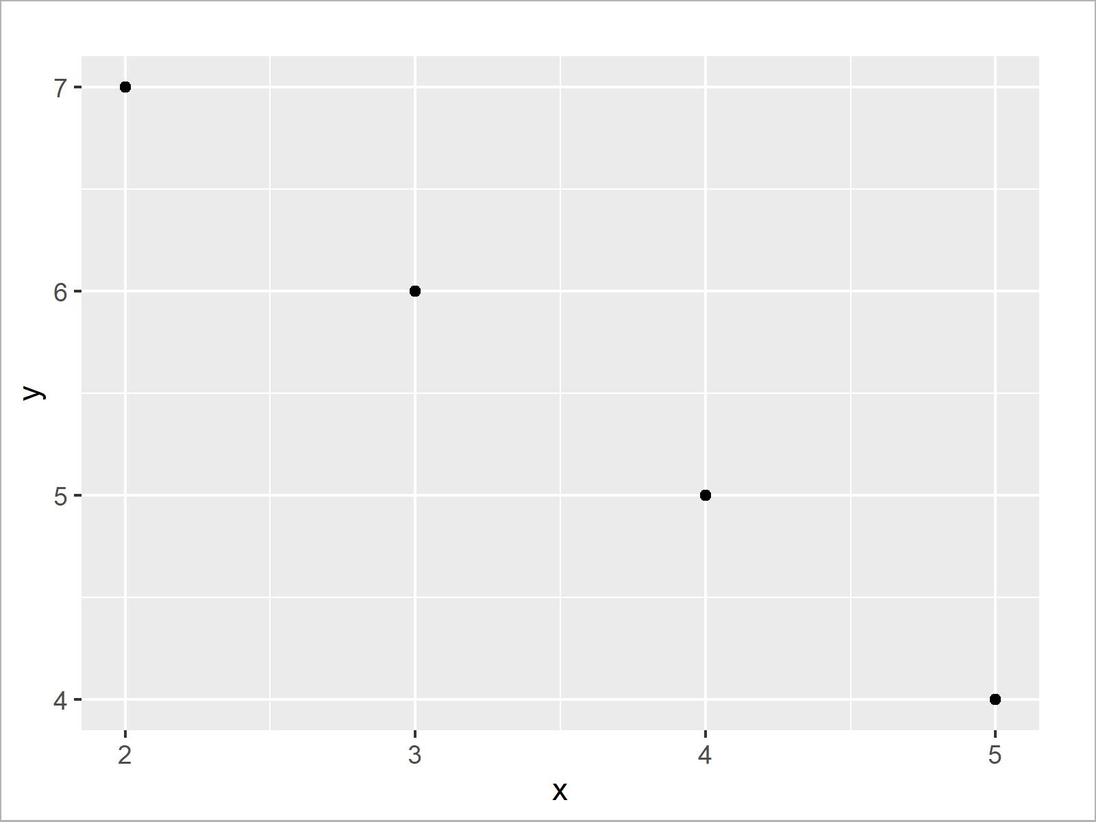 r graph figure 1 export eps file