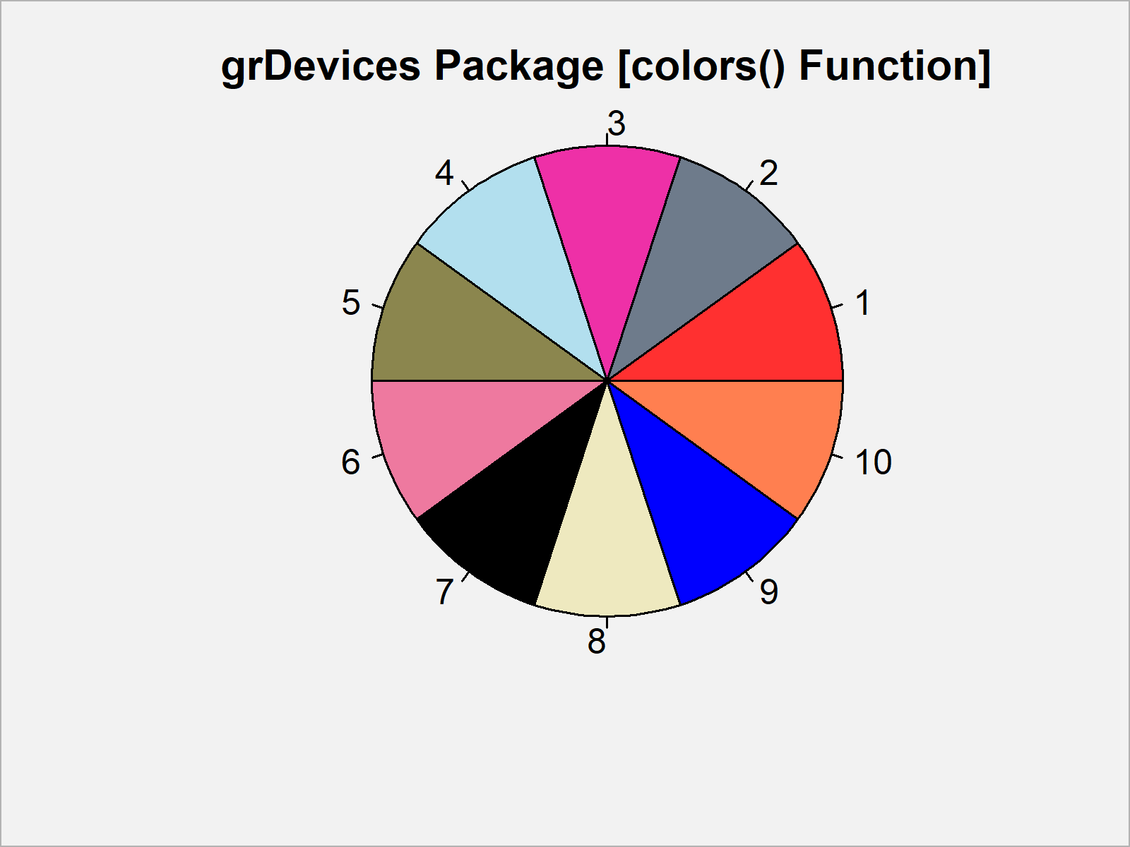 r graph figure 2 create distinct color palette