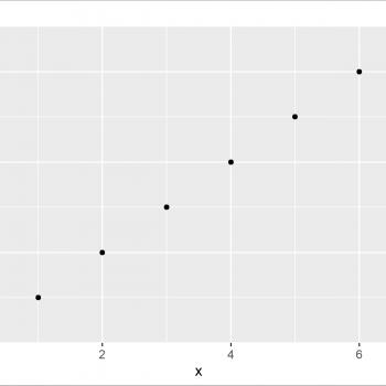 Set Origin of ggplot2 Plot Axes to Zero in R (Example)