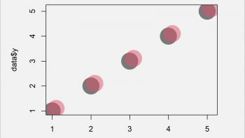 Transparent Scatterplot Points in Base R & ggplot2 (2 Examples)