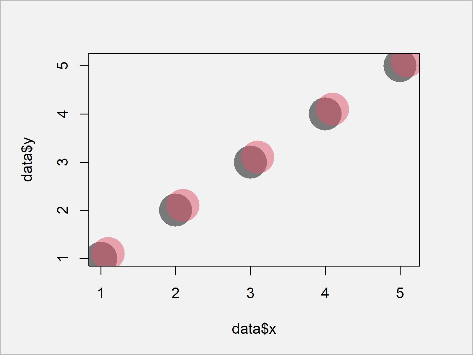 r graph figure 2 transparent scatterplot points