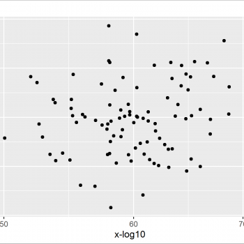 Transform ggplot2 Plot Axis to log10 Scale in R (Example)