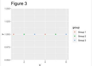 Change Legend Labels of ggplot2 Plot in R (2 Examples)