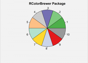 Create Distinct Color Palette in R (5 Examples)