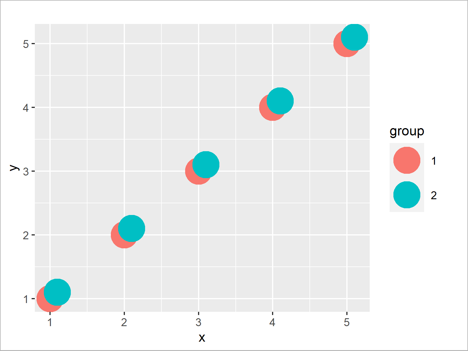 r graph figure 3 transparent scatterplot points