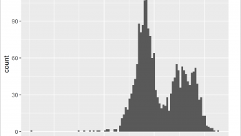 Draw Histogram with Logarithmic Scale in R (3 Examples)