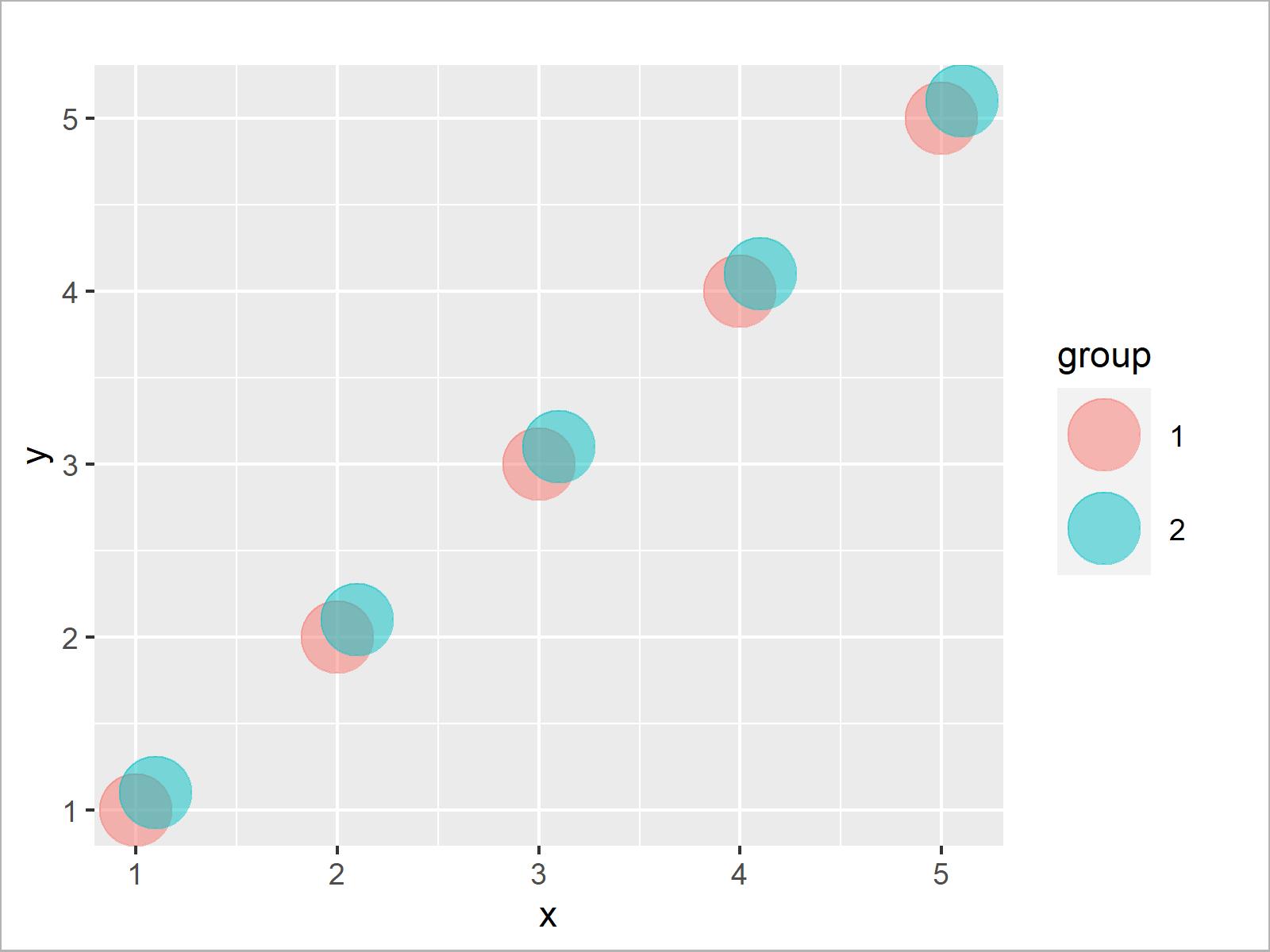 r graph figure 4 transparent scatterplot points