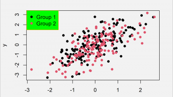Add Legend to Plot in Base R (8 Examples)