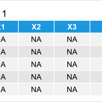 Create Data Frame with n Rows & m Columns in R (Example)