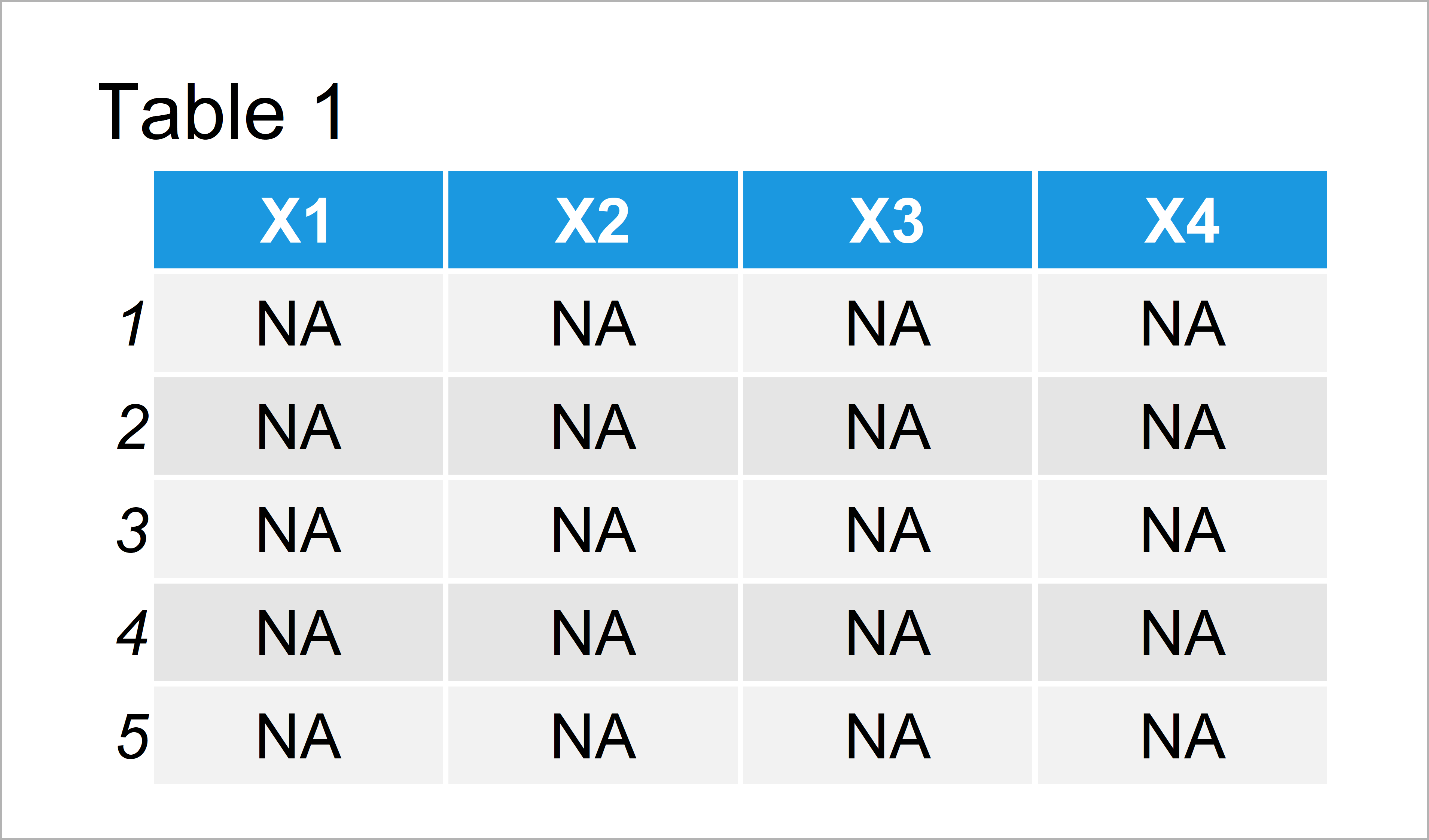 table 1 data frame create data frame n rows and m columns r