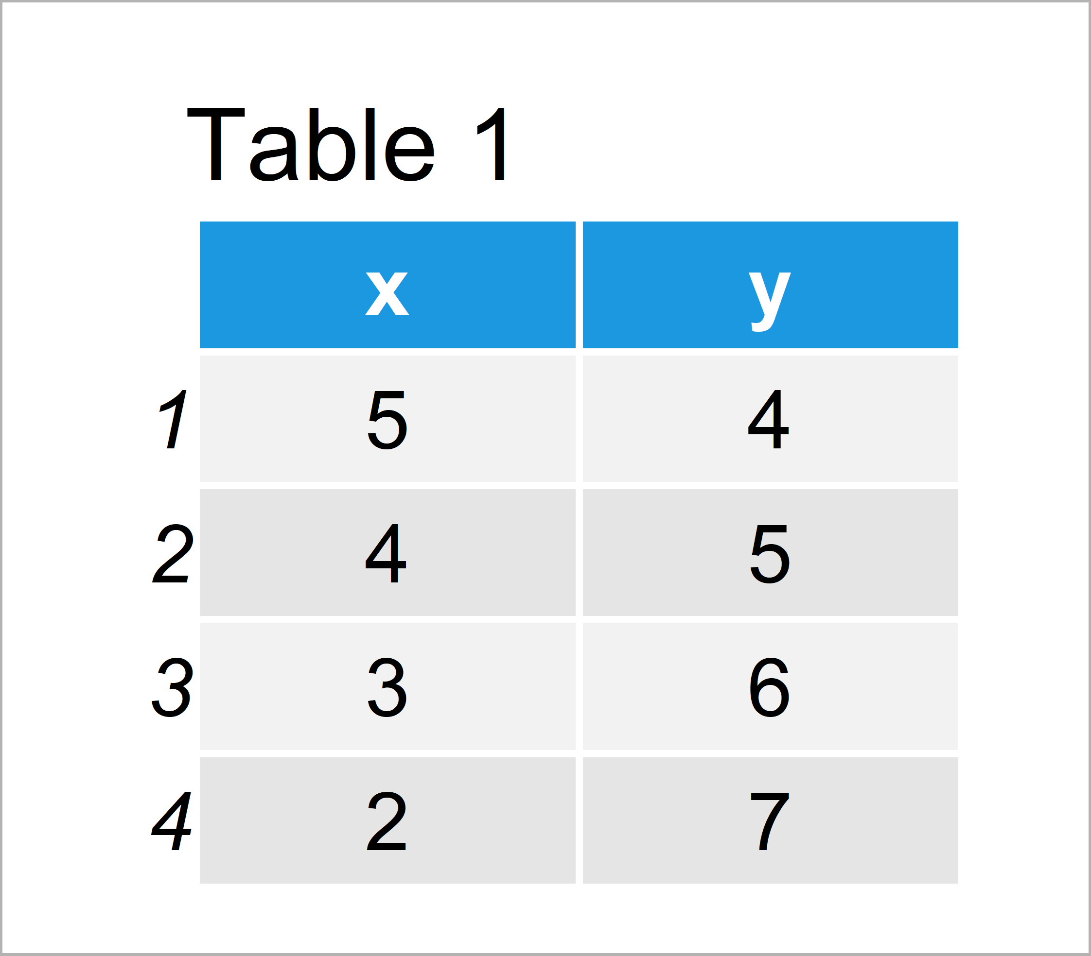 table 1 data frame export eps file